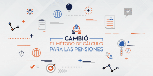 Modificación en el cálculo de pensiones del IESS   ACTUARIA