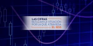IESS riesgo de descapitalización y posibles medidas | ACTUARIA
