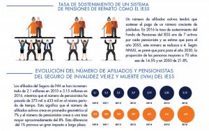 Informe IESS   ACTUARIA