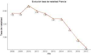 Seguridad Social Francia | ACTUARIA